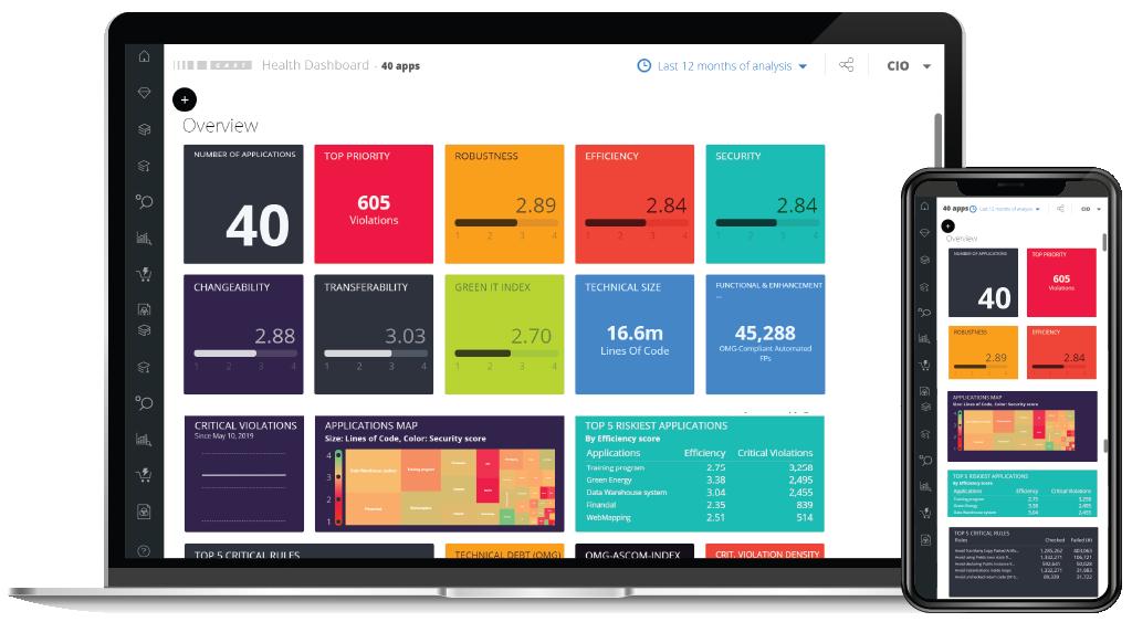 Data-driven IT Management