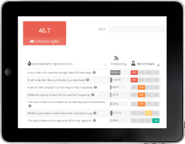 Code Insights available from the API